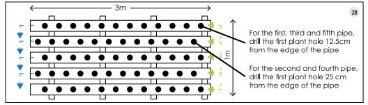 Guide pas à pas dans la construction d'une unite aquaponique classique NFT et DWC (107)