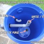 Fabriquer un filtre à tourbillon (swirl filter)