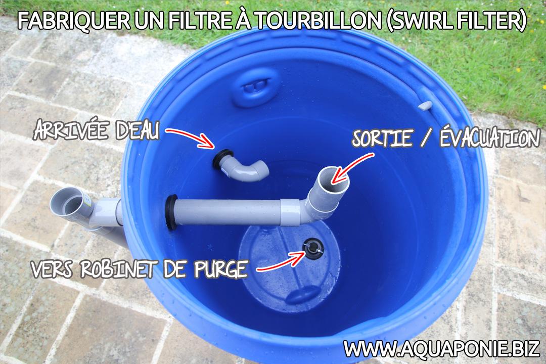 Fabriquer un filtre à tourbillon (SWIRL filter / filtre