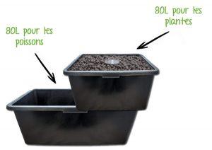 detail-kit-aquaponique-diy